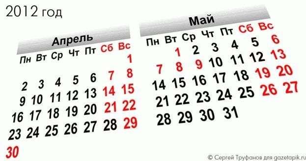 Отпускные календарные дни и выходные