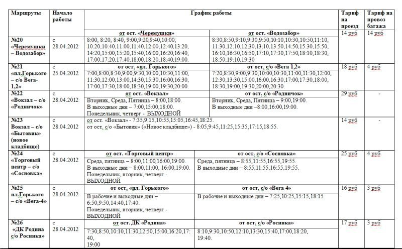 Аэропорт Домодедово онлайн табло расписание рейсов