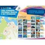 Программа VIII Всероссийских зимних сельских спортивных игр в Бердске