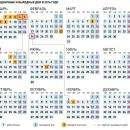 Как отдыхаем в мае 2014 года?
