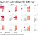Как отдыхаем на Новый 2015 год и январские каникулы?