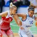 Звезды мирового женского баскетбола проведут турнир в Бердске