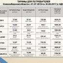 Бердские депутаты проголосовали за повышение индекса платы ЖКУ на 6,2% на 2017 год