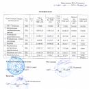 ЖК-телевизор по цене 2-комнатной квартиры купила мэрия Ордынского района НСО
