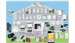 Высококачественная сигнализационная система охраны дома «Jablotron»