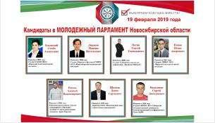 Кандидаты в Молодежный парламент Новосибирской области от Бердска