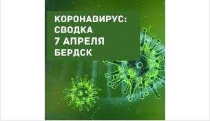 Сводка по COVID-19: под наблюдением в Бердске находятся 169 человек, из них 50 детей
