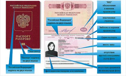 Загранпаспорт нового образца, фото zagranpasport-obrazets.ru