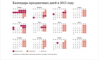 © РИА Новости, Инфографика