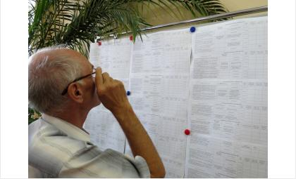Избиратели знакомятся со списками выдвинутых кандидатов на выборы в горсовет Бердска