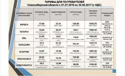 МУП КБУ Бердска в обоснование доводов о тарифной политике на 2017 года привело данные по региону