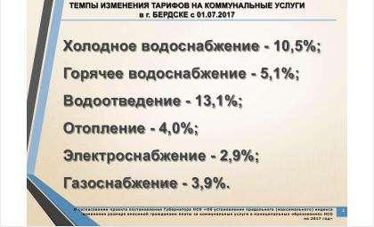 Расчеты тарифов на 2017 год предоставлены МУП КБУ Бердска