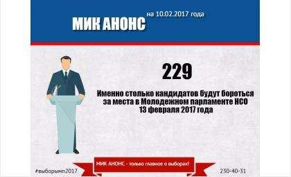 В список 229 кандидатов в Молодежный парламент Новосибирской области вошли 11 бердчан