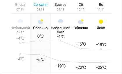 Резкое похолодание до -20 градусов ожидается в Бердске к вечеру в пятницу