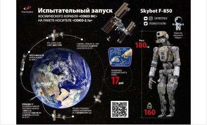 Запланирован пуск ракеты-носителя «Союз-2.1а» с космическим кораблем «Союз МС-14»