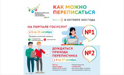 Первая в истории России цифровая перепись началась 1 октября