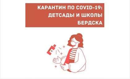 Стремительный рост по COVID-19 в школах и садах в Бердске