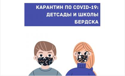 Болеют коронавирусом 17 школьников, 2 детсадовца, 13 учителей, 5 воспитателей и 1 вахтер в Бердске