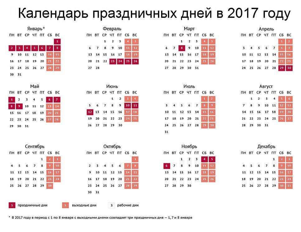Сколько и как отдыхаем в июле 2018 года